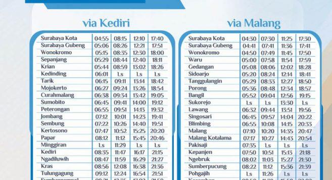 Jadwal Kereta Penataran Rute Harga Tiket Terbaru