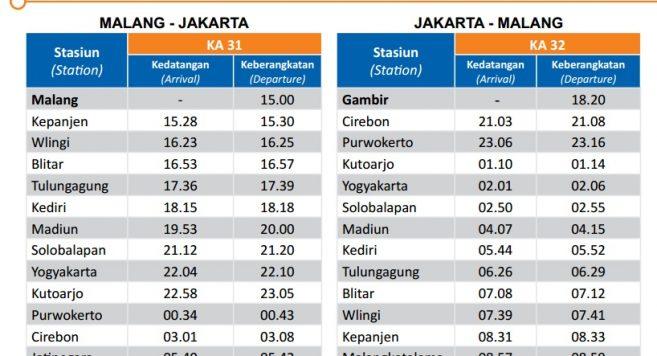 Kereta Jakarta Malang Eksekutif 2019